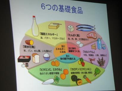 6基礎食品